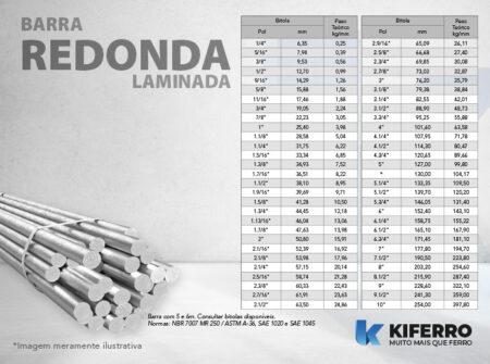 Barra Redonda Laminada