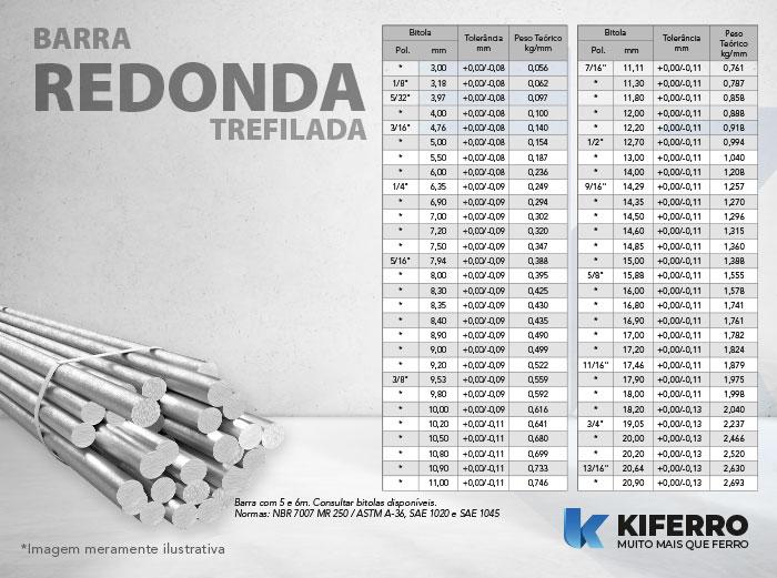 Barra Redonda Trefilada