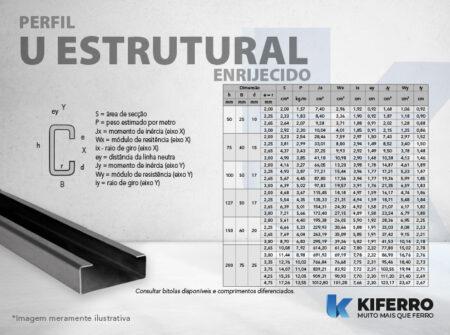 Perfil Estrutural U Enrijecido