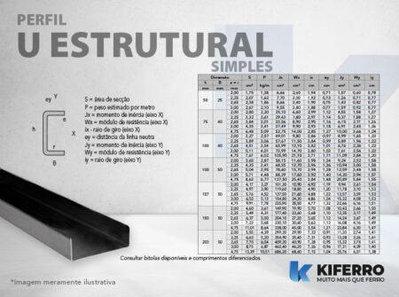 Perfil Estrutural U Simples